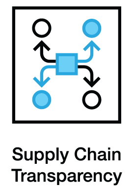 EDF Supply Chain Solutions Center